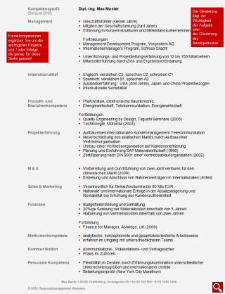 Das Kompetenzprofil Zur Bewerbung Personalmanagement